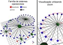 3D Network Graph